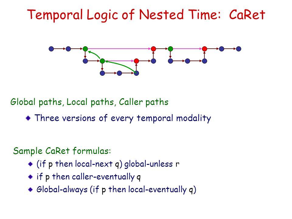 Temporal Logic of Nested Time: CaRet