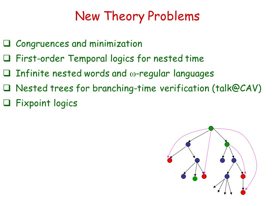 New Theory Problems Congruences and minimization