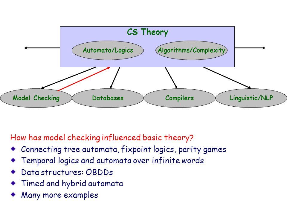 Algorithms/Complexity