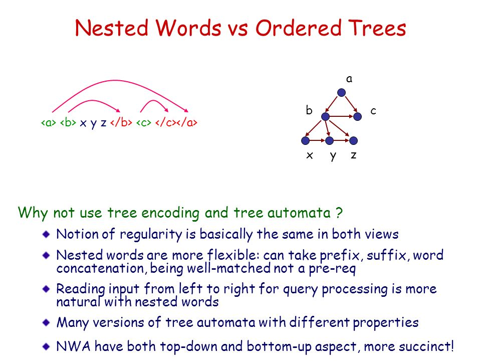 Nested Words vs Ordered Trees