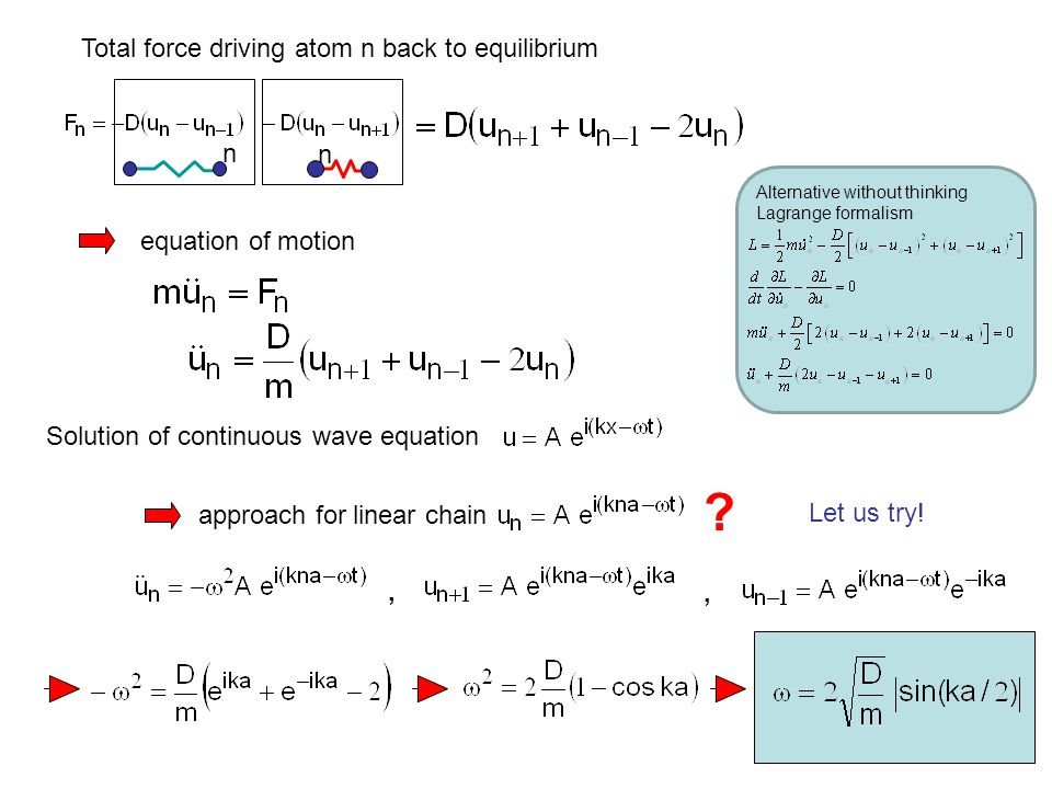 Total force driving atom n back to equilibrium n n
