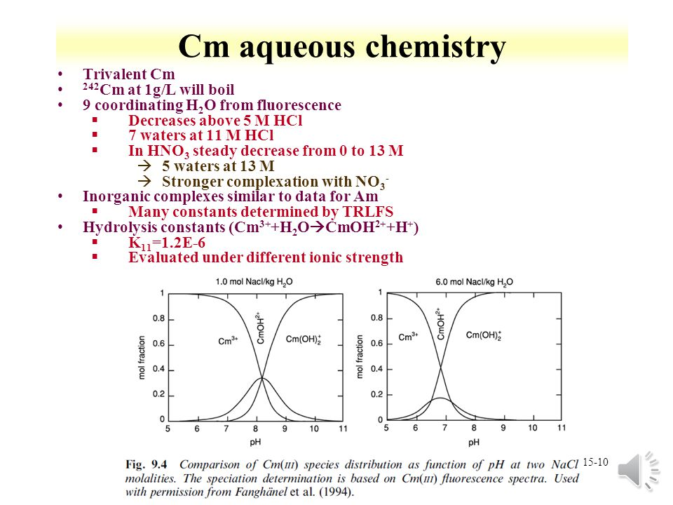 Cm aqueous chemistry Trivalent Cm 242Cm at 1g/L will boil