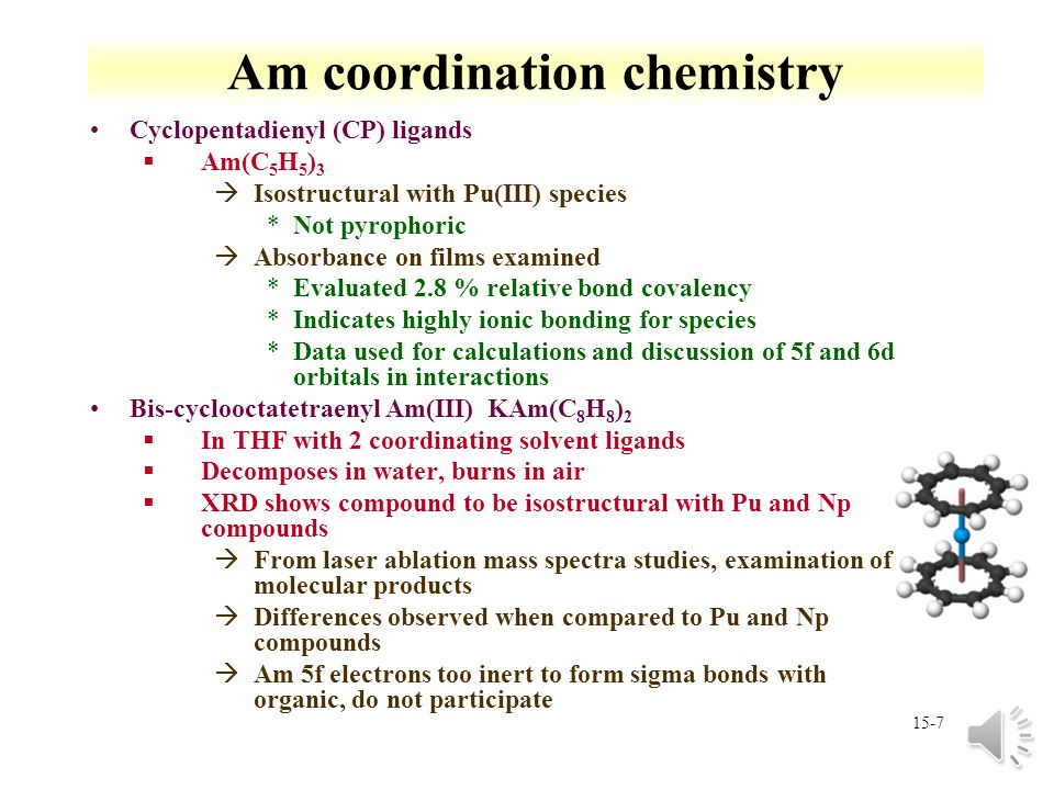 Am coordination chemistry