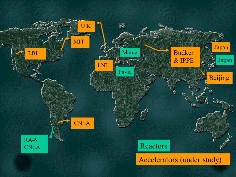 BNCT facilities around the world