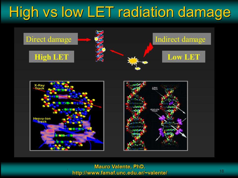 High vs low LET radiation damage