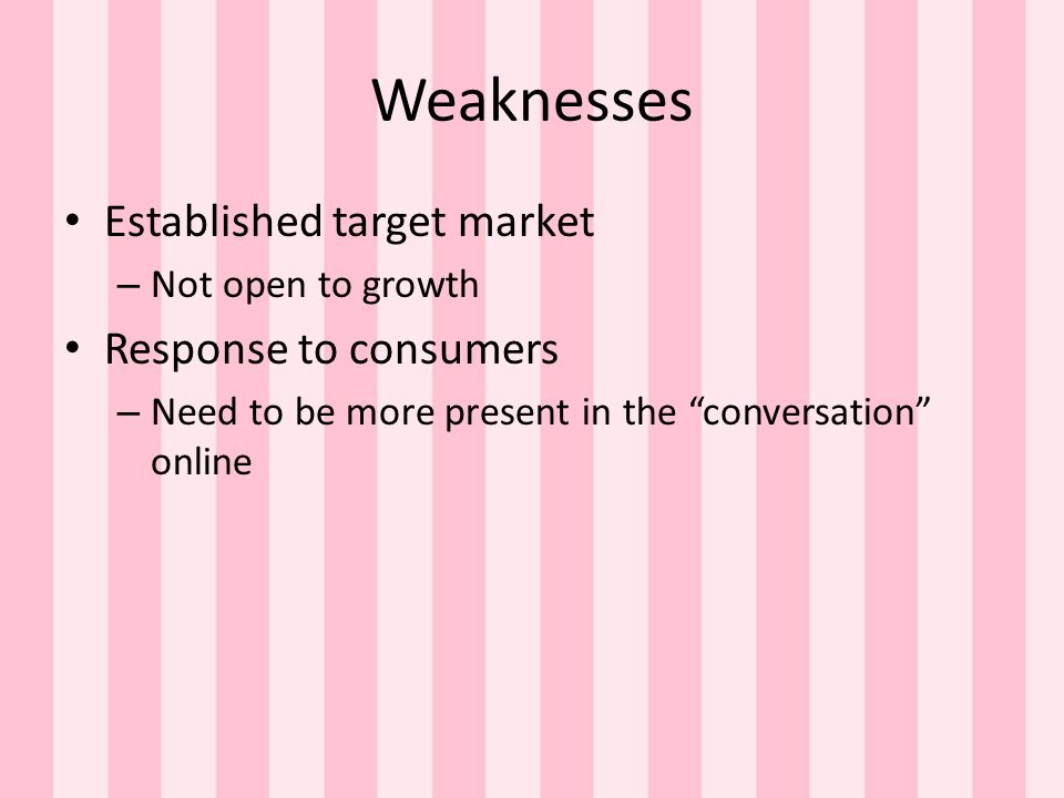 Weaknesses Established target market Response to consumers
