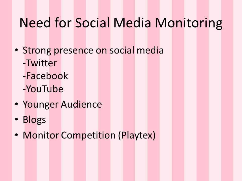 Need for Social Media Monitoring