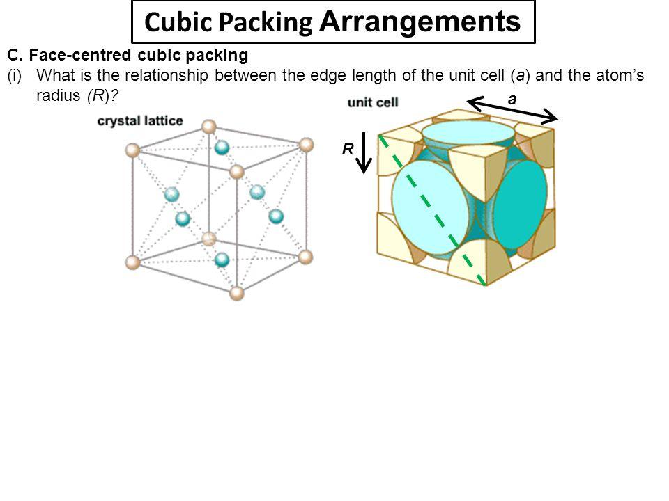 Cubic Packing Arrangements