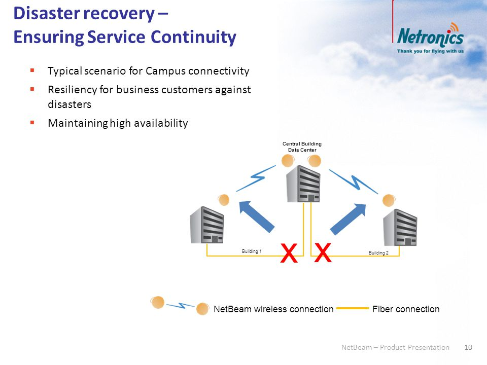 Disaster recovery – Ensuring Service Continuity