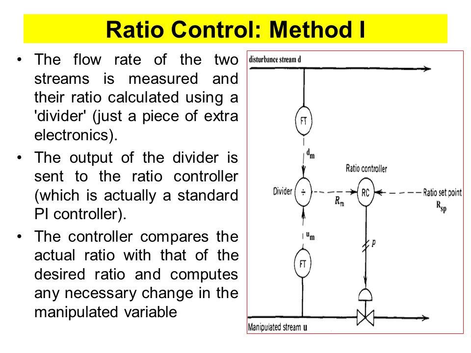 Ratio Control: Method I