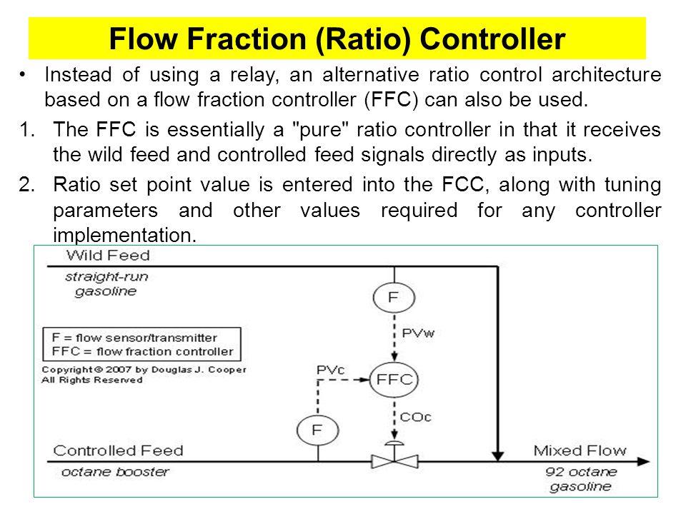 Flow Fraction (Ratio) Controller
