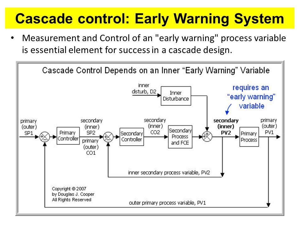 Cascade control: Early Warning System