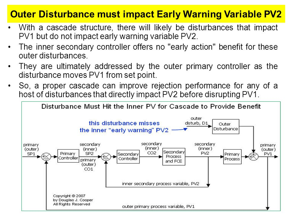 Outer Disturbance must impact Early Warning Variable PV2