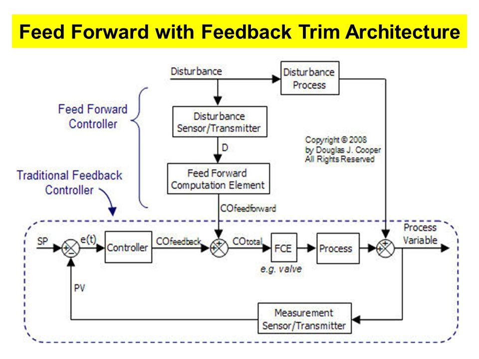 Feed Forward with Feedback Trim Architecture