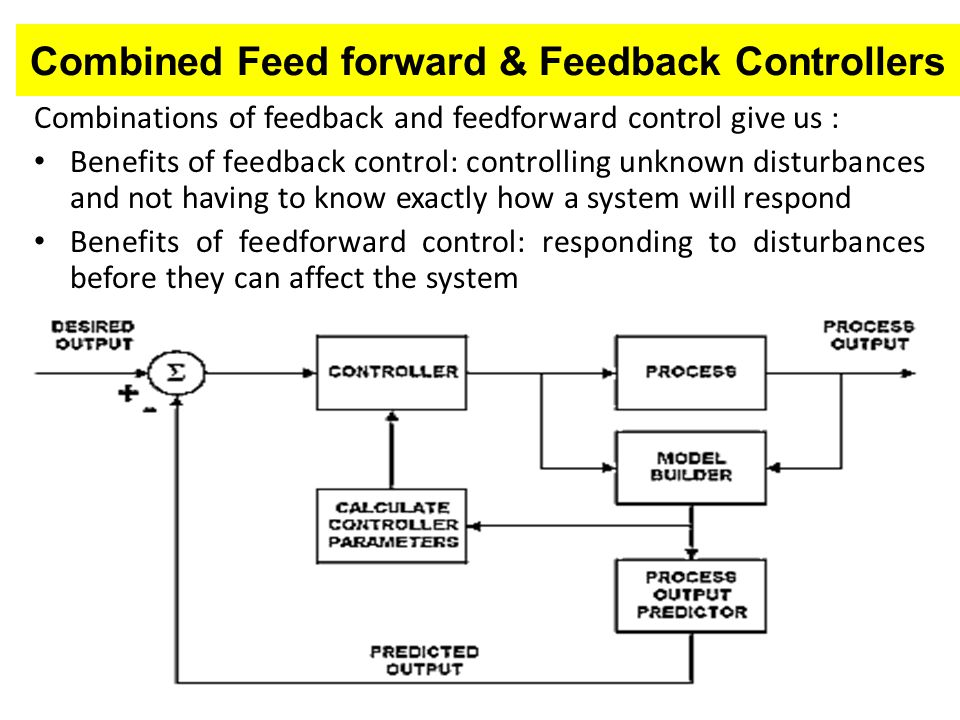 Combined Feed forward & Feedback Controllers