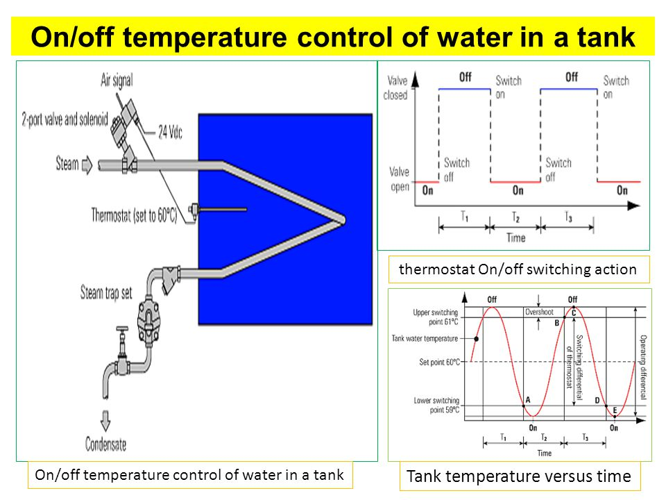 On/off temperature control of water in a tank