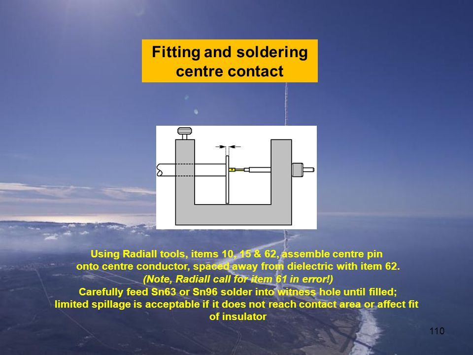 Fitting and soldering centre contact