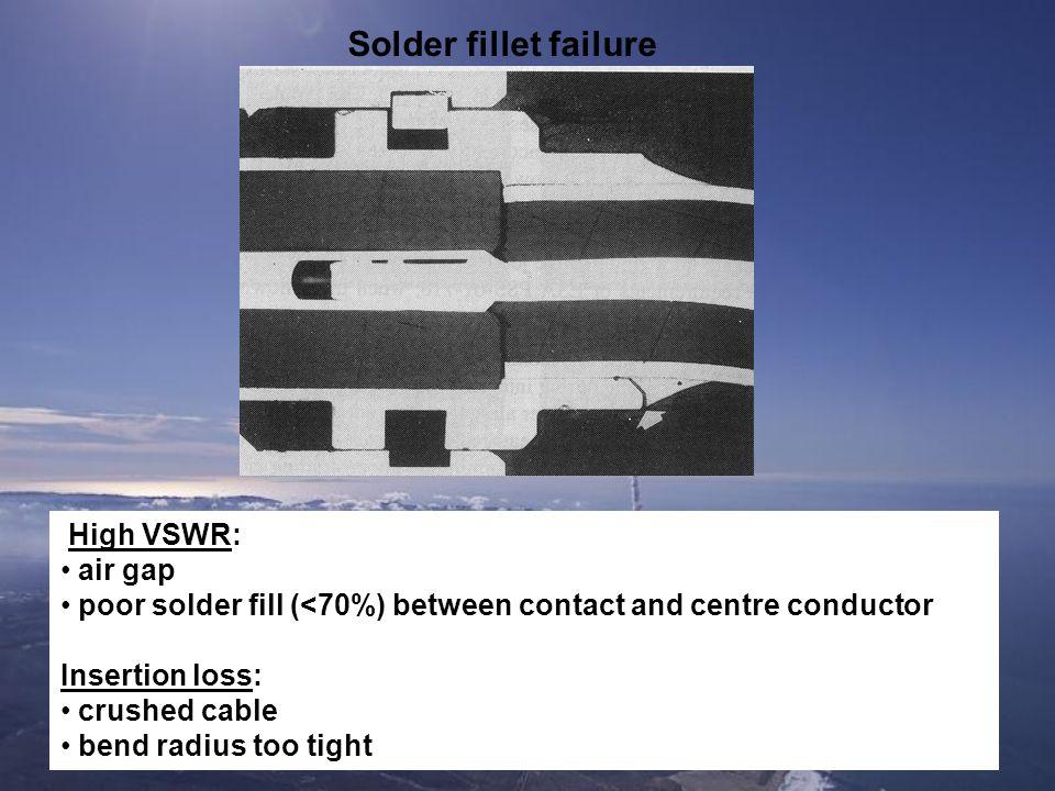 Solder fillet failure High VSWR: air gap
