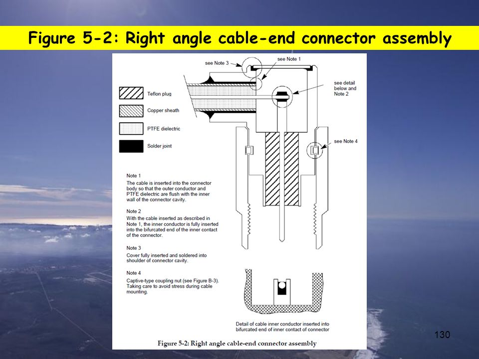 Figure 5-2: Right angle cable-end connector assembly