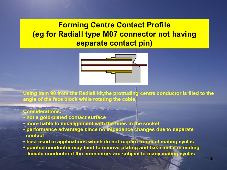 Forming Centre Contact Profile