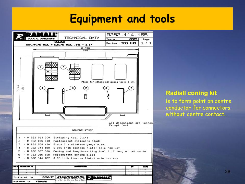 Equipment and tools Radiall coning kit