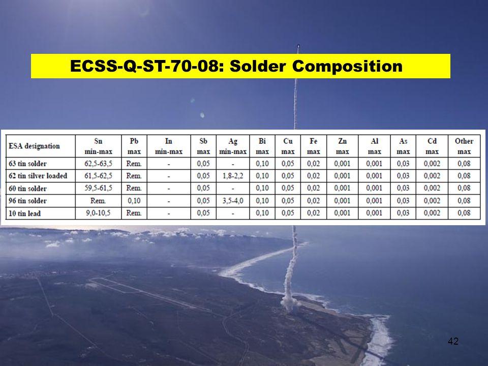 ECSS-Q-ST-70-08: Solder Composition