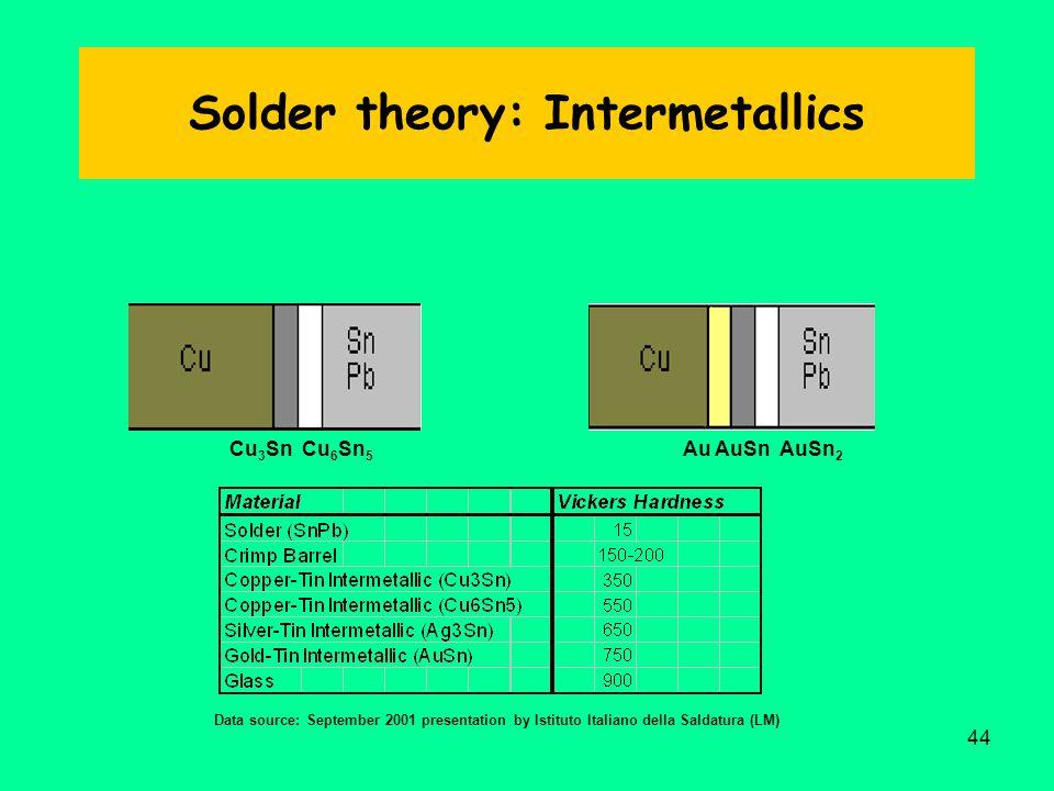 Solder theory: Intermetallics