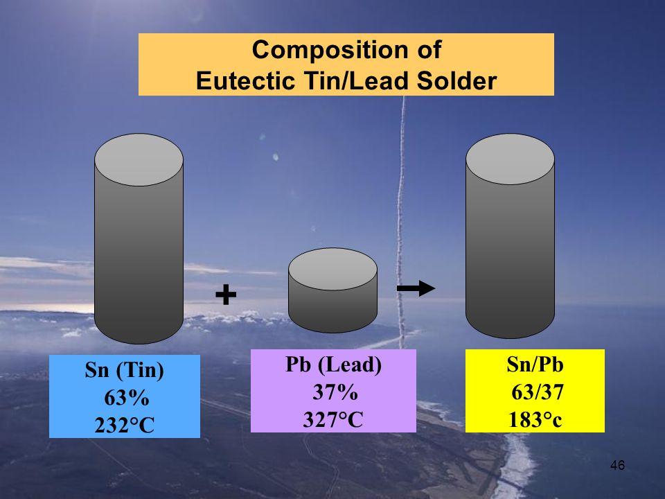 Eutectic Tin/Lead Solder
