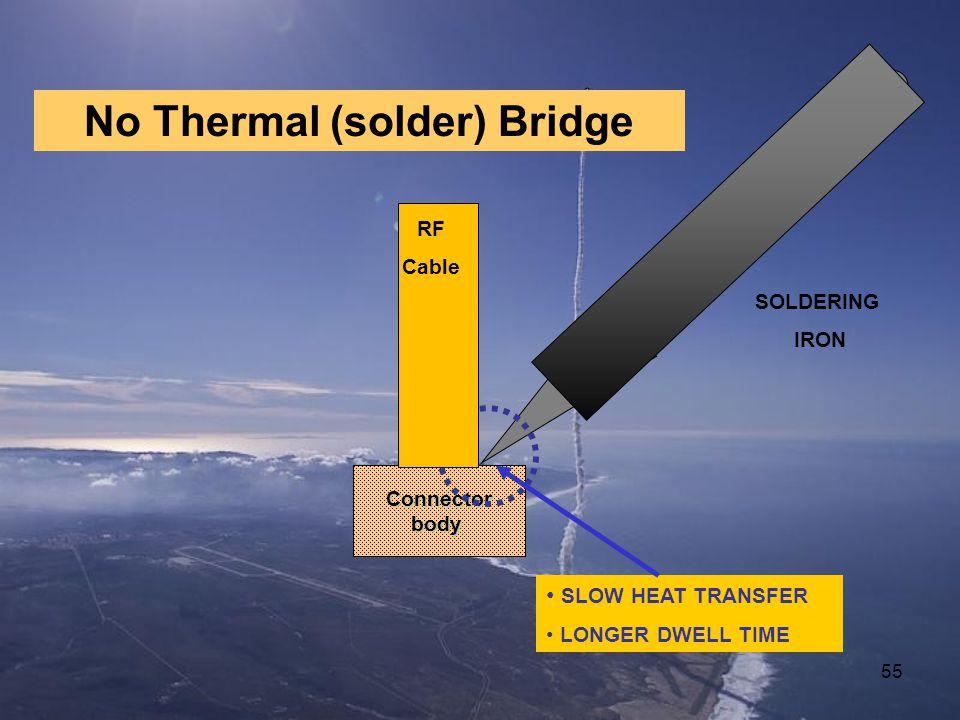 No Thermal (solder) Bridge