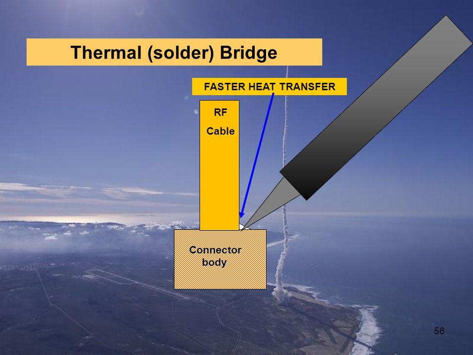 Thermal (solder) Bridge