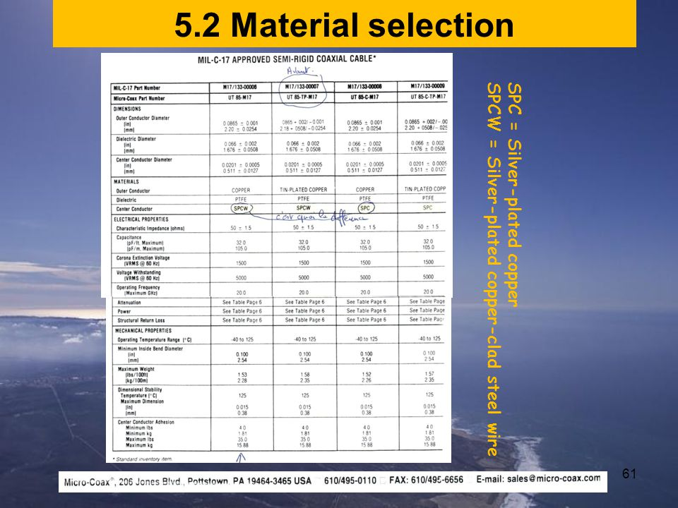 5.2 Material selection SPC = Silver-plated copper