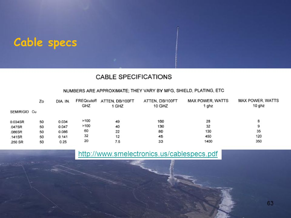 Cable specs http://www.smelectronics.us/cablespecs.pdf 63 63