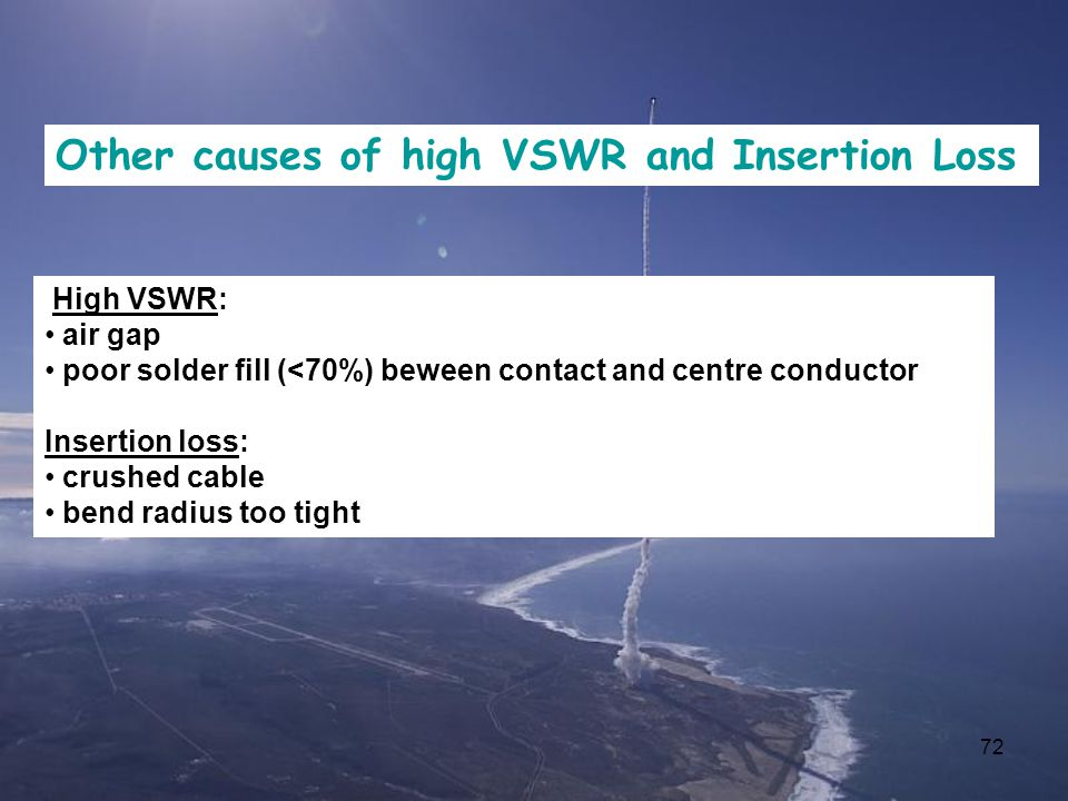 Other causes of high VSWR and Insertion Loss