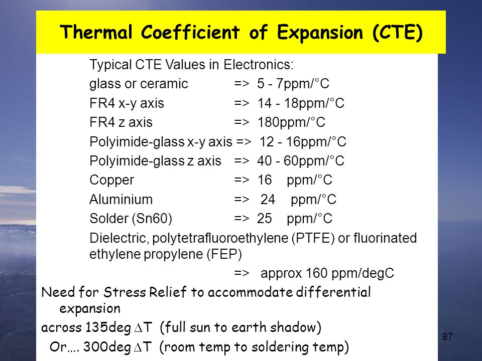 Thermal Coefficient of Expansion (CTE)