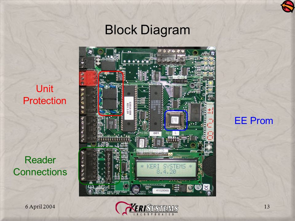 Block Diagram Unit Protection EE Prom Reader Connections 6 April 2004