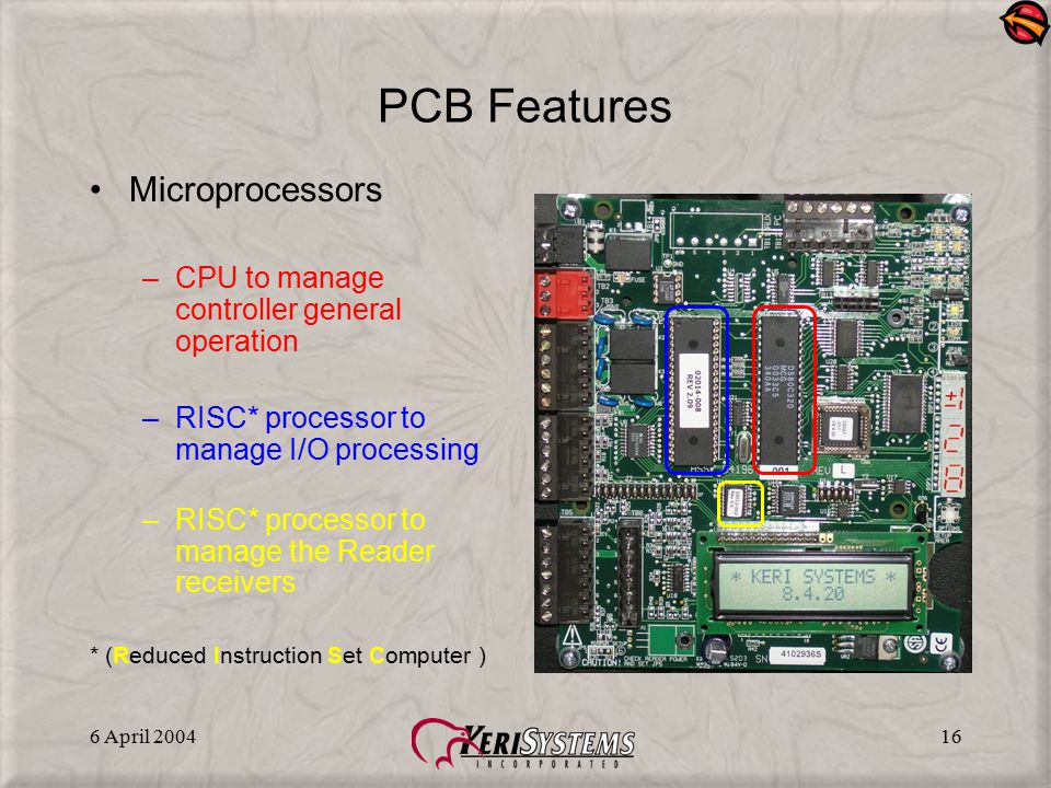 PCB Features Microprocessors