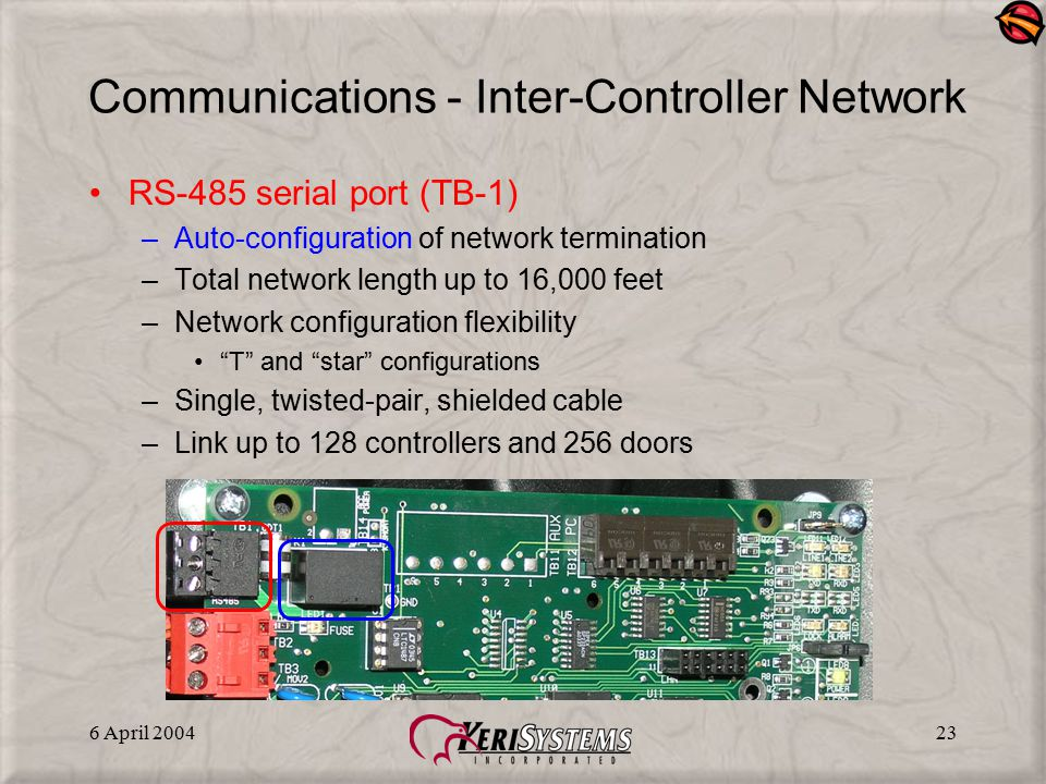 Communications - Inter-Controller Network
