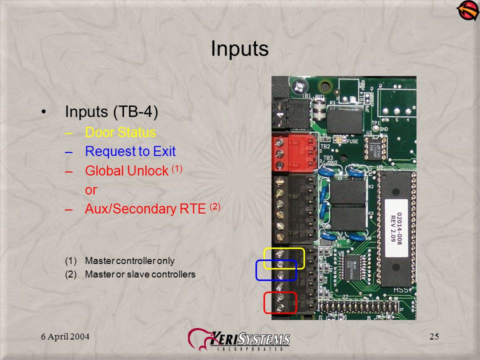 Inputs Inputs (TB-4) Door Status Request to Exit Global Unlock (1) or