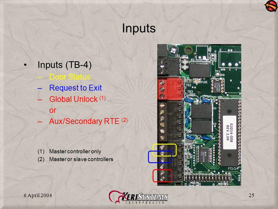 Inputs Inputs (TB-4) Door Status Request to Exit Global Unlock (1) or
