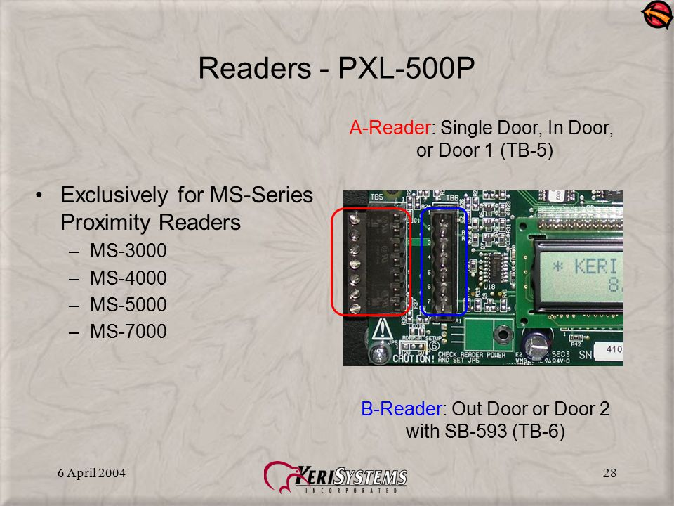 Readers - PXL-500P Exclusively for MS-Series Proximity Readers