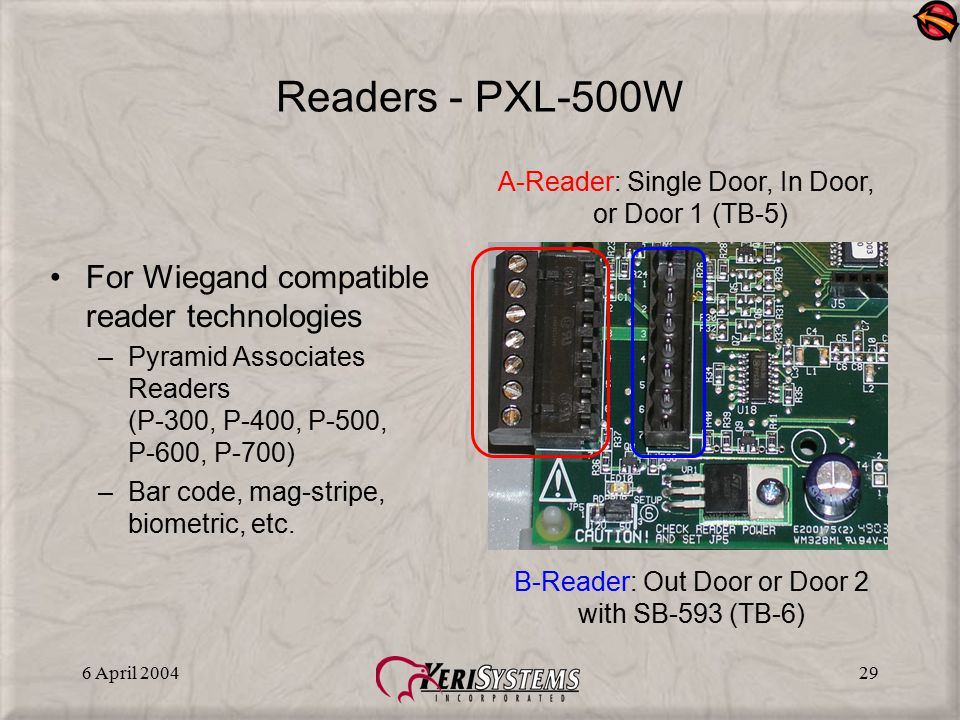 Readers - PXL-500W For Wiegand compatible reader technologies