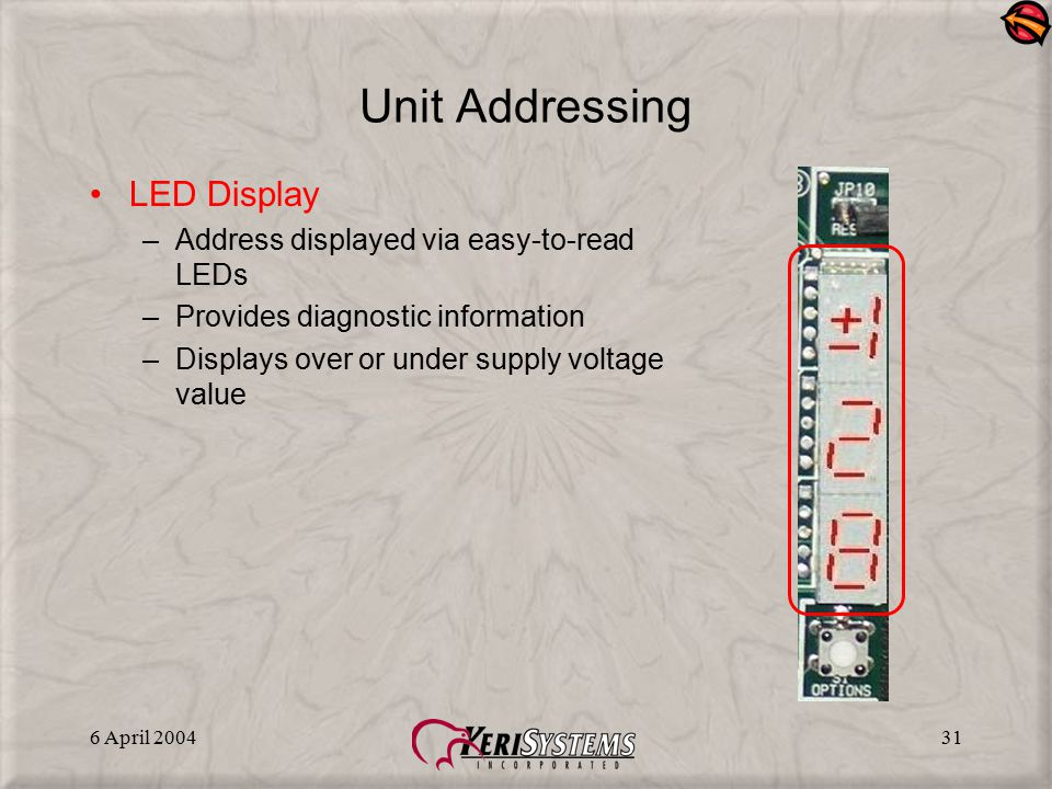 Unit Addressing LED Display Address displayed via easy-to-read LEDs