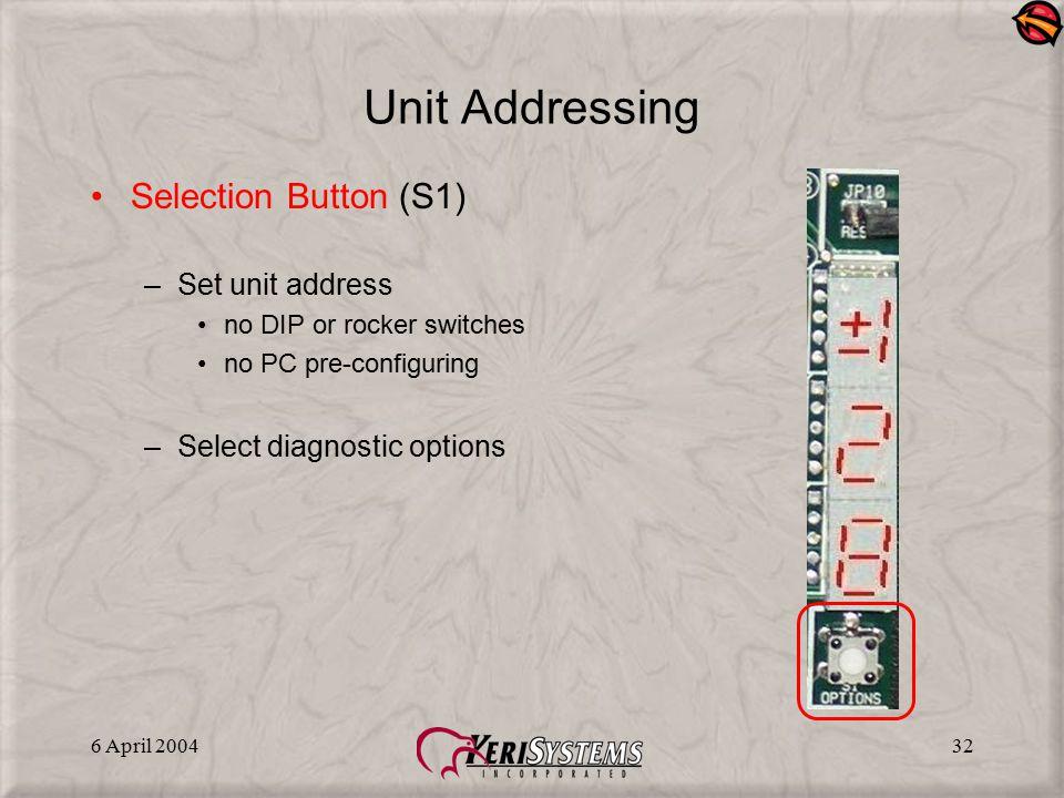 Unit Addressing Selection Button (S1) Set unit address