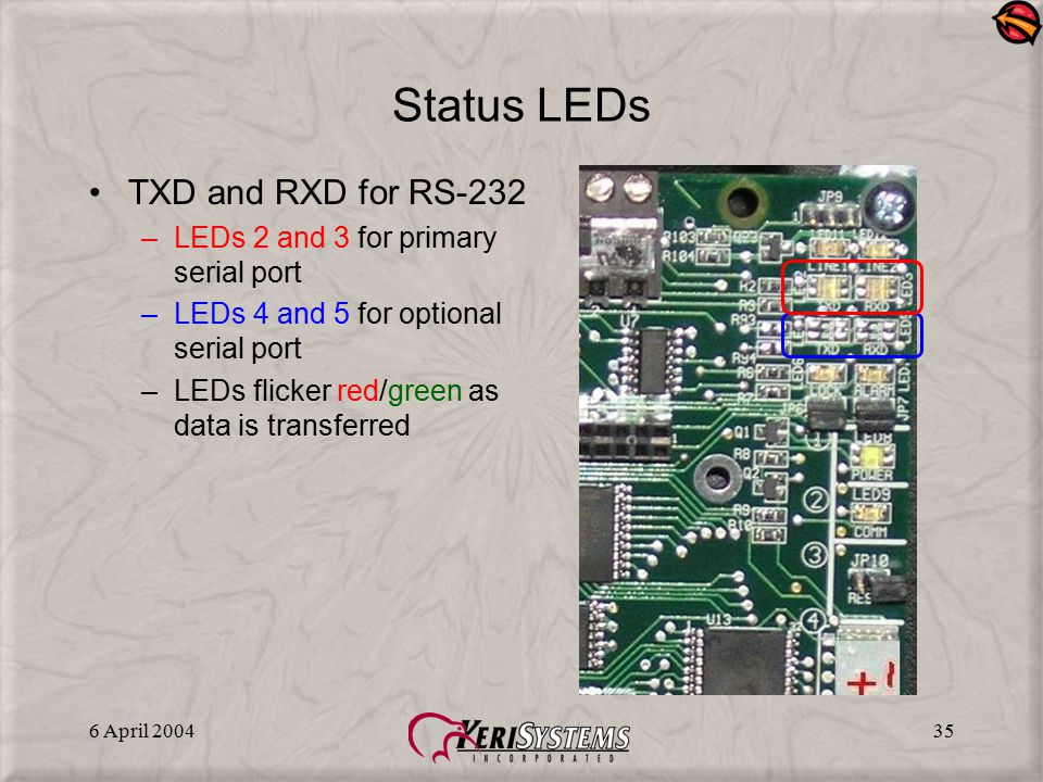 Status LEDs TXD and RXD for RS-232
