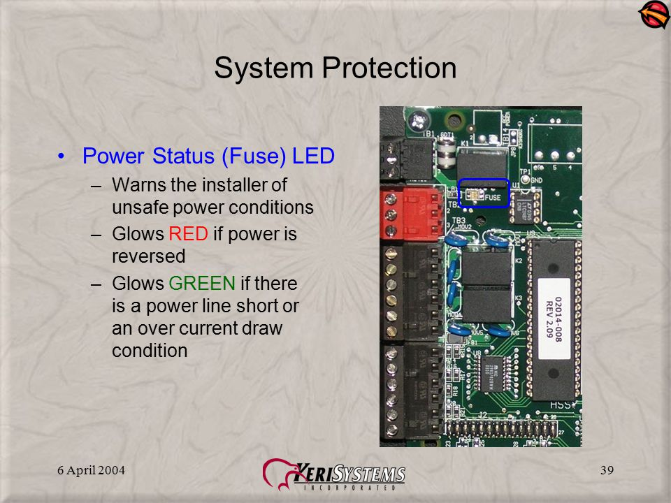 System Protection Power Status (Fuse) LED