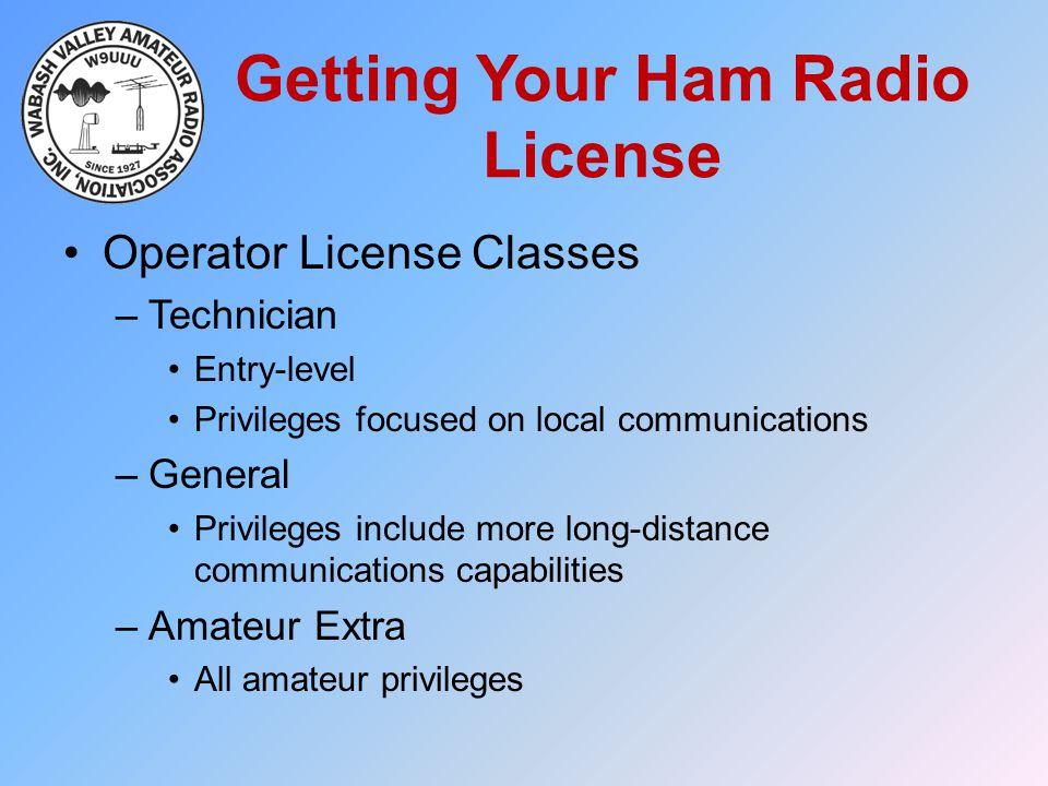 Getting Your Ham Radio License