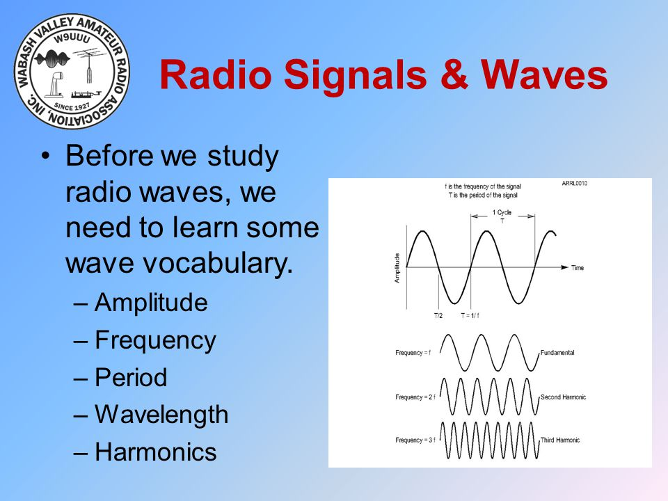 Radio Signals & Waves Before we study radio waves, we need to learn some wave vocabulary. Amplitude.