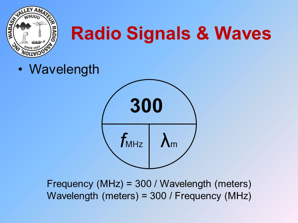 300 fMHz λm Radio Signals & Waves Wavelength