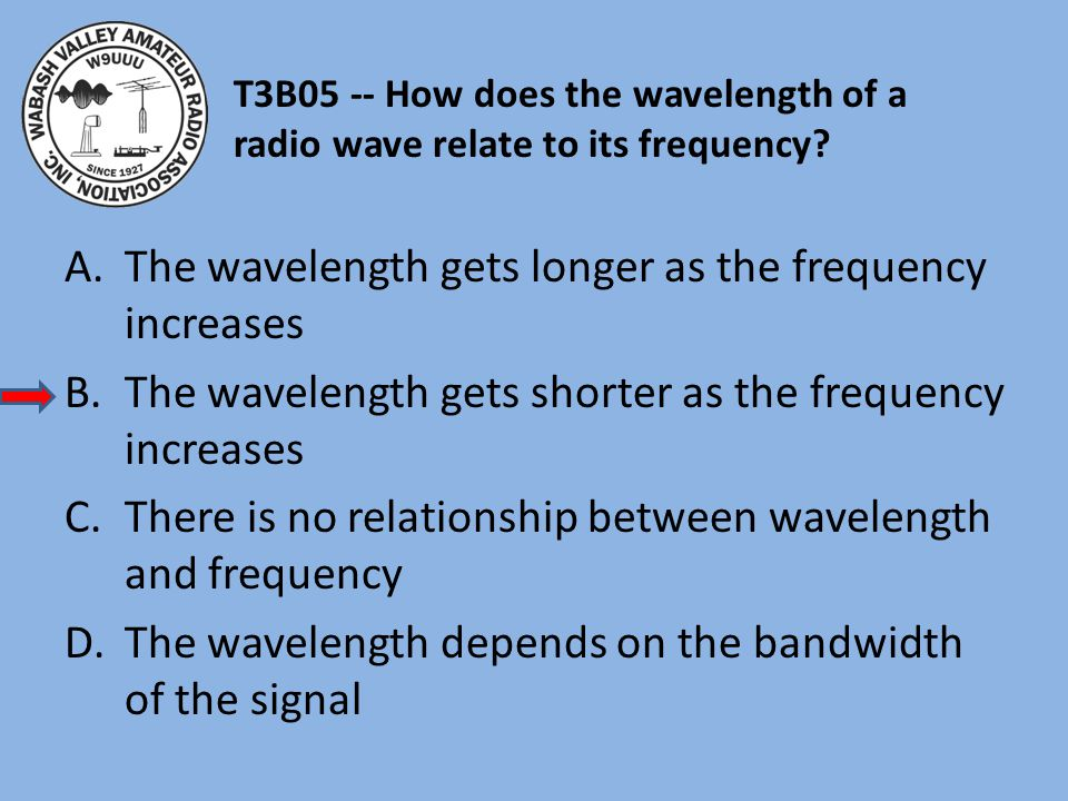 The wavelength gets longer as the frequency increases