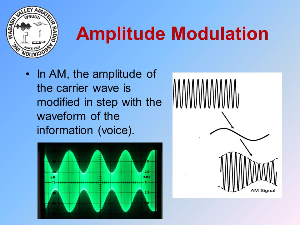 Amplitude Modulation In AM, the amplitude of the carrier wave is modified in step with the waveform of the information (voice).